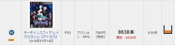 初週PS3