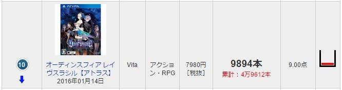2週目Vita