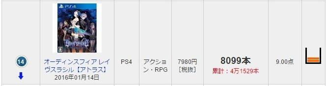 2週目PS4