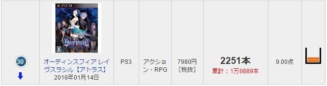 2週目PS3