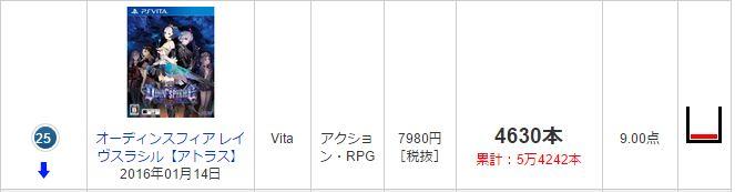 3週目Vita